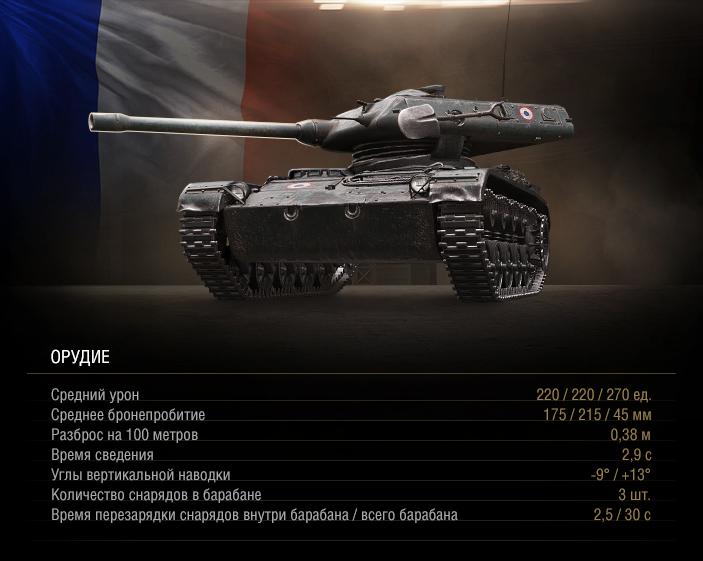 ELC EVEN 90: премиум разведчик из Франции