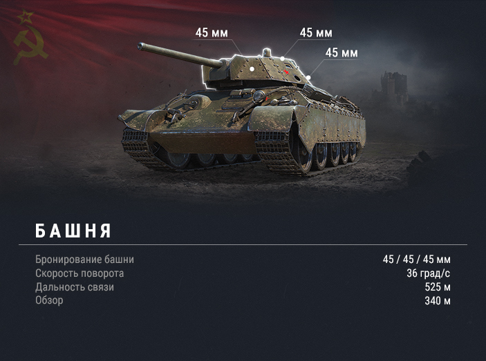 Т-34 Э и задача на игровое золото в Премиум магазине